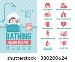 Healthcare Infographic About...
