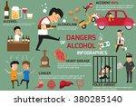 infographics detail of danger... | Shutterstock .eps vector #380285140