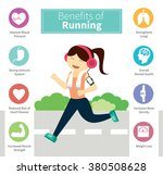 infographic benefits of running | Shutterstock .eps vector #380508628