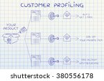 customer profiling  same... | Shutterstock . vector #380556178