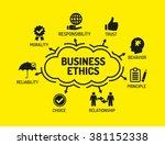 business ethics. chart with... | Shutterstock .eps vector #381152338