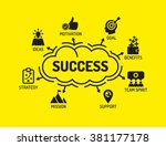 success. chart with keywords... | Shutterstock .eps vector #381177178