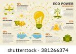 eco power infographics.... | Shutterstock .eps vector #381266374