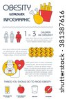 obesity infographic. modern... | Shutterstock .eps vector #381387616