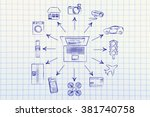 concept of internet of things ... | Shutterstock . vector #381740758