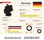 infographics of germany.