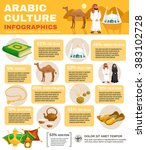 arabic culture infographics   Shutterstock . vector #383102728