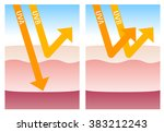 uv protection vector  ... | Shutterstock .eps vector #383212243