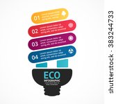 Energy Efficient Light Bulb....