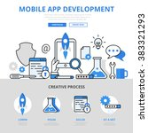mobile app development process... | Shutterstock .eps vector #383321293