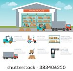 info graphic of warehouse load... | Shutterstock .eps vector #383406250