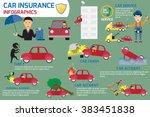 car insurance infographics...   Shutterstock .eps vector #383451838