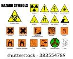 International Symbols Of Danger