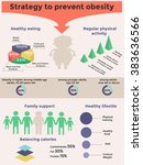 obesity infographic template  ... | Shutterstock .eps vector #383636566
