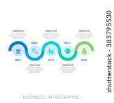 process chart infographic... | Shutterstock .eps vector #383795530