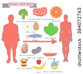 weight loss and diet vector | Shutterstock .eps vector #384072763