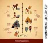 Prehistoric Stone Age Caveman...