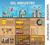 Oil Industry Vector...
