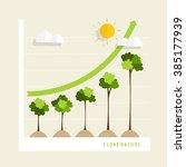 green economy concept   graph... | Shutterstock .eps vector #385177939