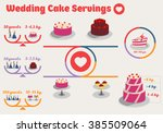 wedding infographic with guests....