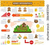 honey infographics set | Shutterstock . vector #386485540