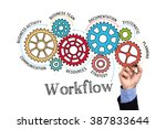 Gears And Workflow Mechanism O...