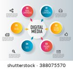 vector infographics about media ... | Shutterstock .eps vector #388075570