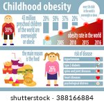 childhood obesity infographics. ... | Shutterstock .eps vector #388166884