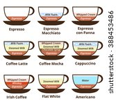 set of 9 kinds of coffee ... | Shutterstock . vector #388453486