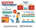 vector illustration about water ... | Shutterstock .eps vector #389040463