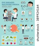 Eye Diseases Healthcare  ...