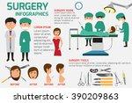 surgery infographics elements....   Shutterstock .eps vector #390209863
