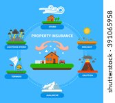 property insurance policy... | Shutterstock .eps vector #391065958