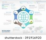 renewable energy infographics... | Shutterstock .eps vector #391916920