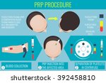 platelet rich plasma injection. ... | Shutterstock .eps vector #392458810