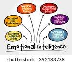 emotional intelligence mind map ... | Shutterstock . vector #392483788