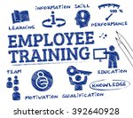 employee training. chart with... | Shutterstock .eps vector #392640928