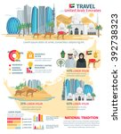 united arab emirates travel...   Shutterstock .eps vector #392738323