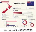 infographics of new zealand   Shutterstock .eps vector #393055750