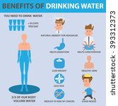 benefits of drink water for... | Shutterstock .eps vector #393312373