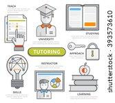 tutoring design concept  flat... | Shutterstock .eps vector #393573610