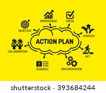 action plan. chart with... | Shutterstock .eps vector #393684244