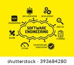 software engineering. chart... | Shutterstock .eps vector #393684280