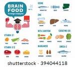 brain food for teenagers