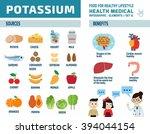 Potassium. Infographic Element...