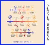horizontal timeline diagram... | Shutterstock .eps vector #394092940