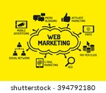 web marketing. chart with... | Shutterstock .eps vector #394792180