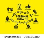 personal growth. chart with... | Shutterstock .eps vector #395180380