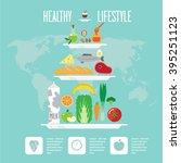 illustration of food pyramid... | Shutterstock .eps vector #395251123