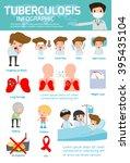 tuberculosis element...   Shutterstock .eps vector #395435104